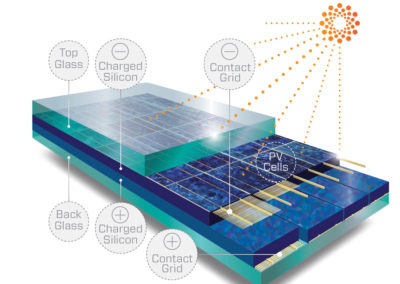 PV-Solar-Panel-Diagram-labeled